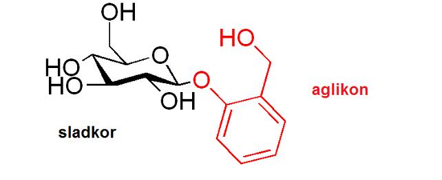 Vir: en.naturalproducts.wiki